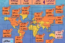 اینفوگرافیک / آمار کرونا در جهان تا ۸ اردیبهشت