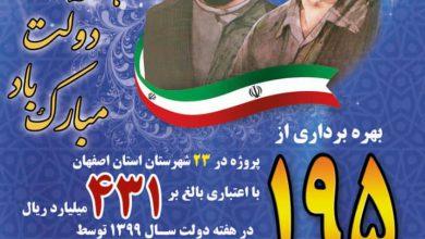 Photo of مدیرعامل شرکت توزیع برق استان اصفهان خبر داد: