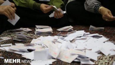تصویر نتایج انتخابات ششمین دوره شورای شهر تبریز مشخص شد